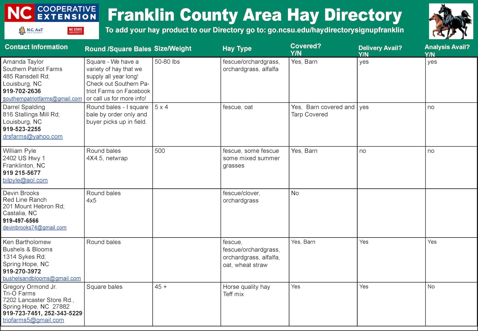 2020 Franklin County area Hay Directory flyer