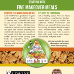 image of 5 makeover meal recipes and descriptions page 1