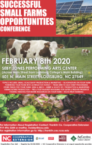 image of 2020 Successful Small Farms Opportunities Conference poster with registration information, location, breakout sessions topics, and pictures of cows ina pasture, varities of lettuce growing, and a solar farm.