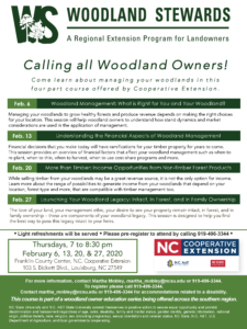 image of the 2020 Woodland webinar Series flyer, with date, location, time and a description of each webinar
