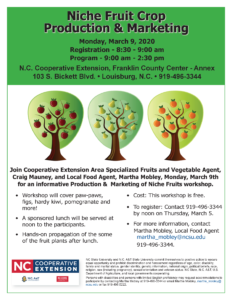 Image of Niche Fruit Production & Marketing Workshop flyer with date, time, place and registration information with image of 3 fruit trees.
