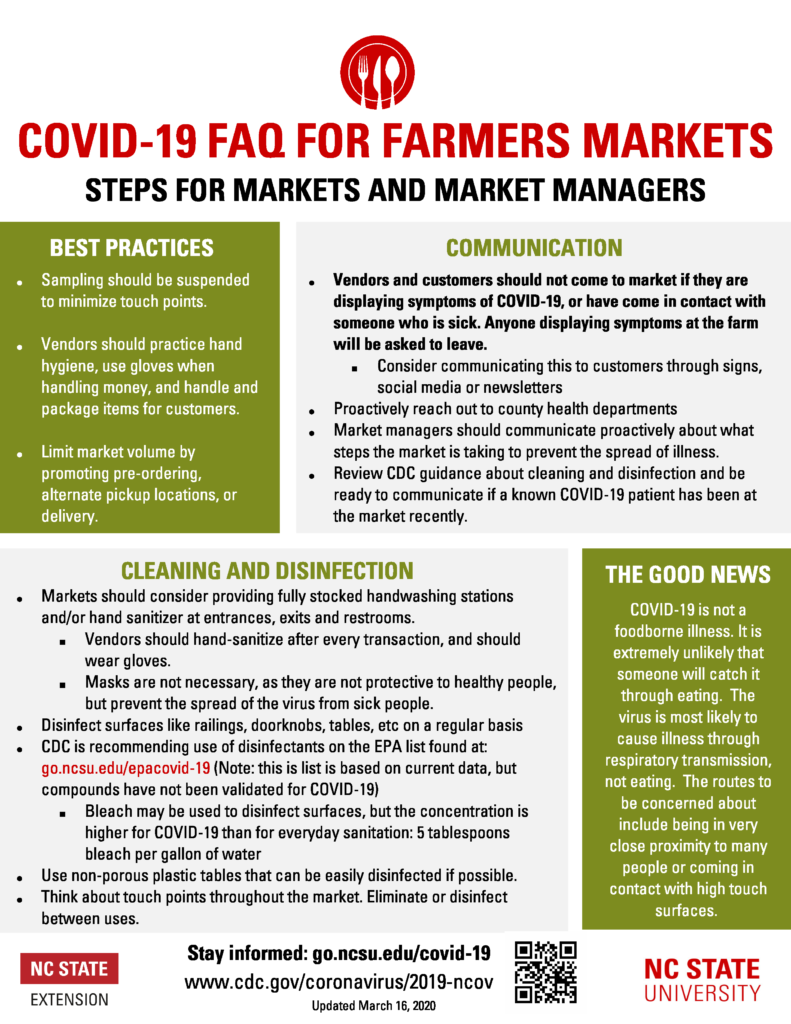 Image of FAQ fact sheet about COVID-19 virus information for Farmers Markets