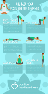 Image of a flyer with six different beginner yoga poses and the positive health wellness logo at the bottom.