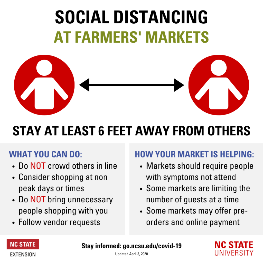 social distancing at the farmers market flyer