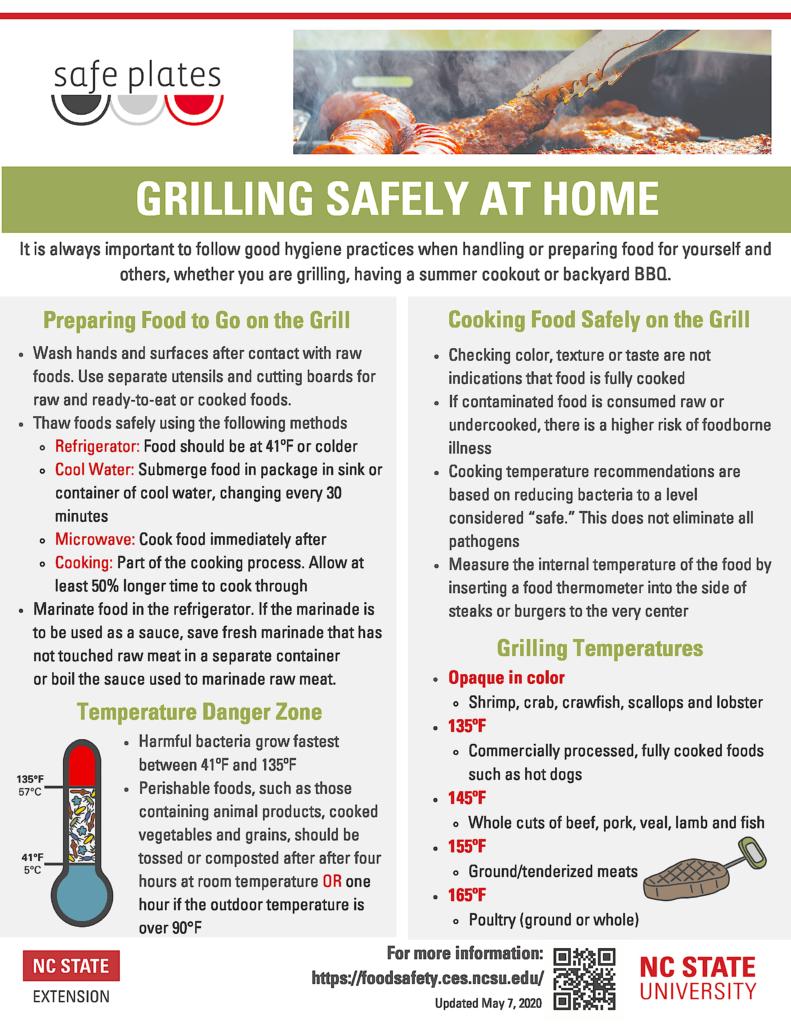Grilling Safely at Home flyer