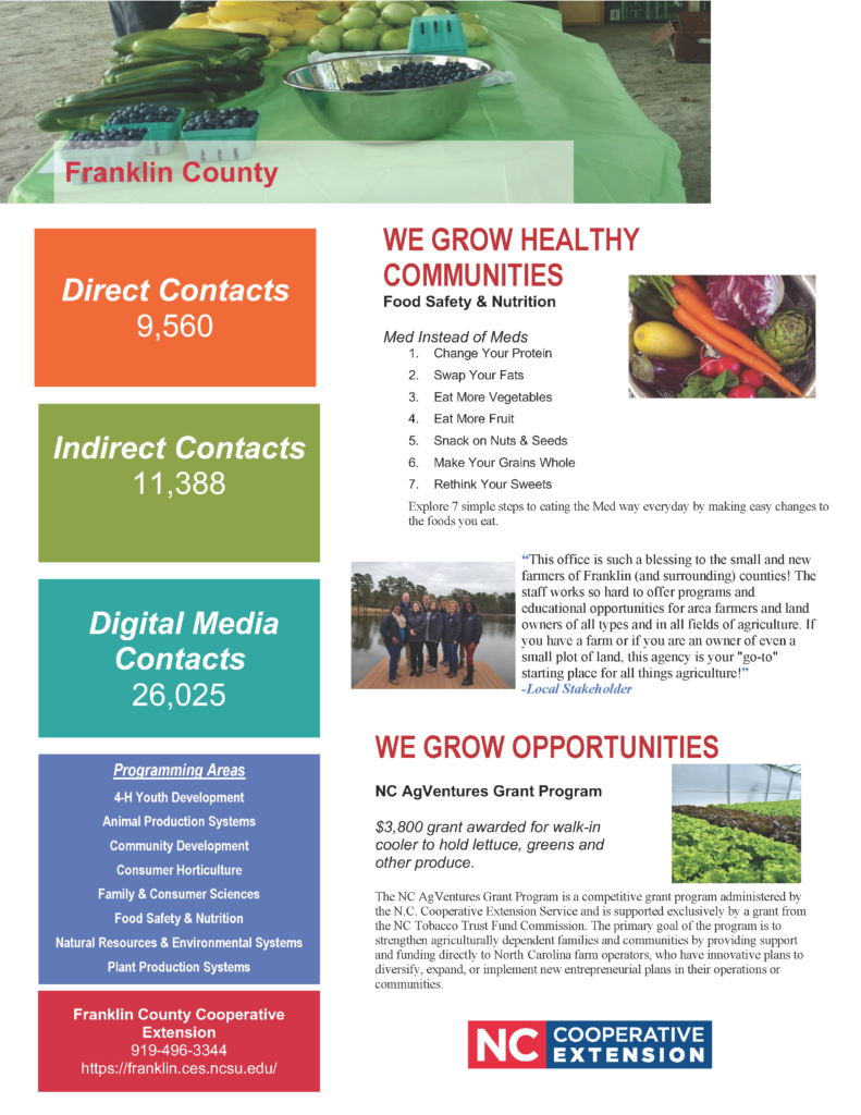 Franklin County Impacts Contacts, Program Areas, Growth statistics