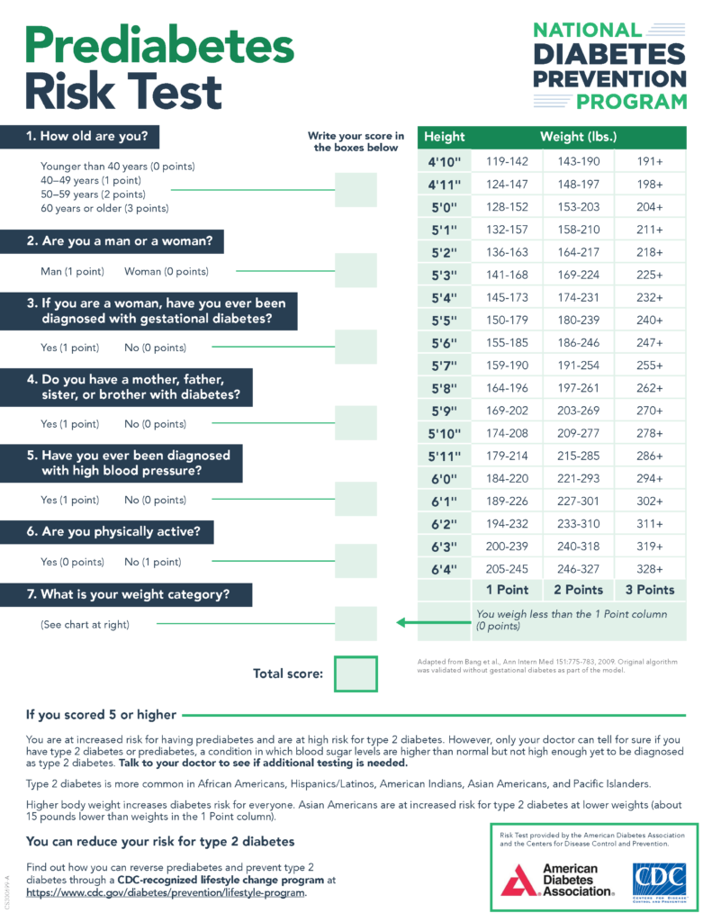 Prediabetes Risk Test flyer