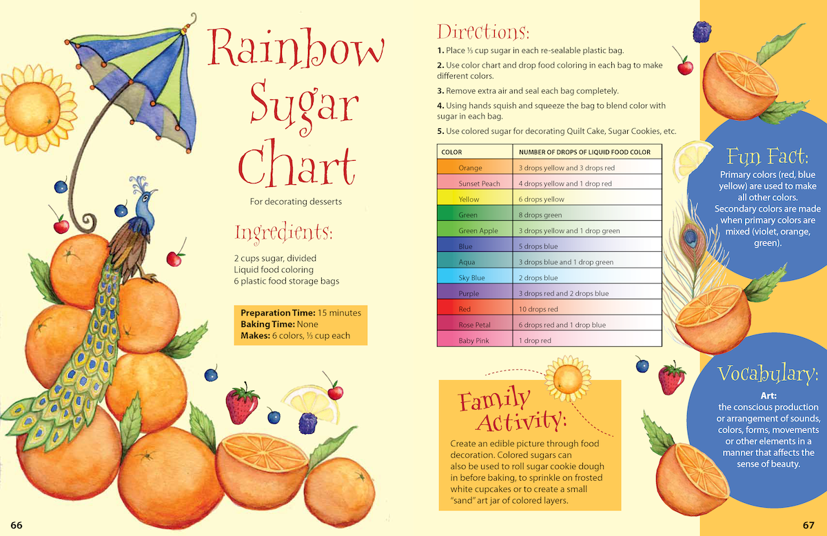 Rainbow Sugar recipe and directions for decorating desserts flyer.