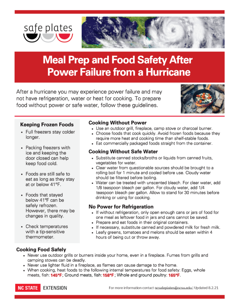 Meal Prep, Food Safety After Power Failure from a Hurricane Safe Plates