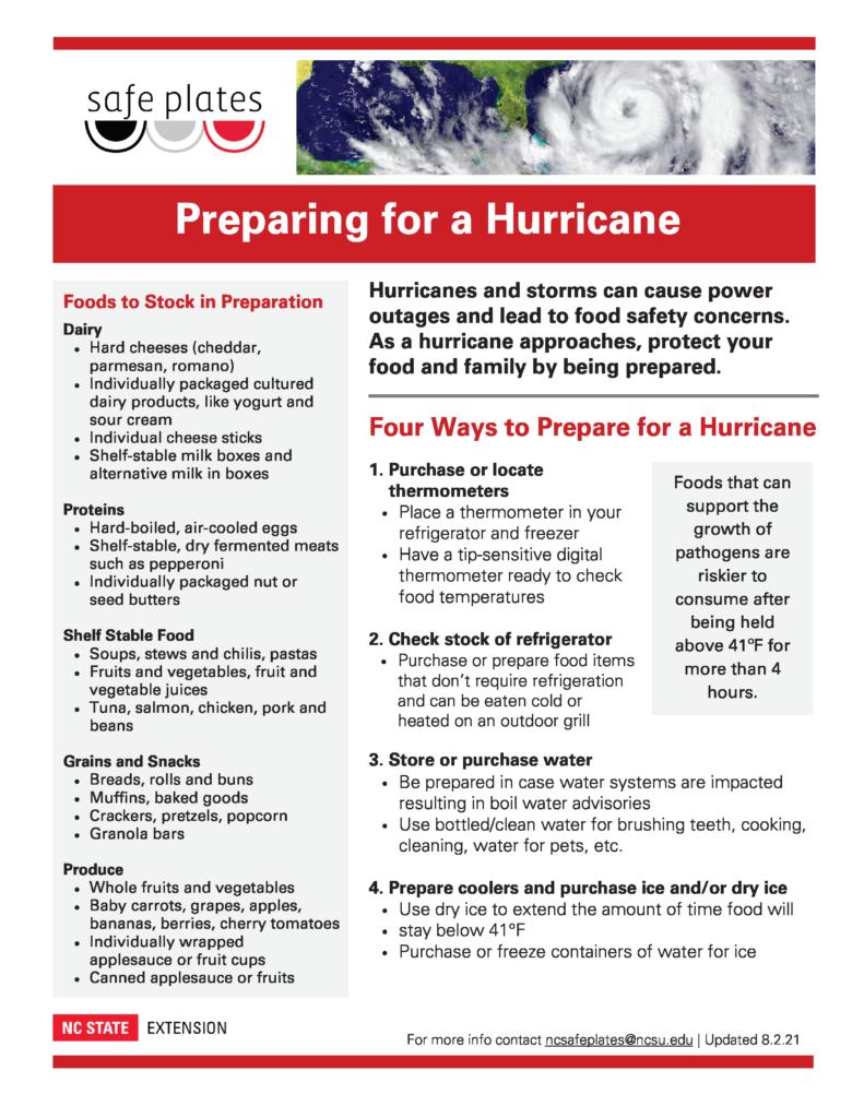 Preparing for a Hurricane Safeplates