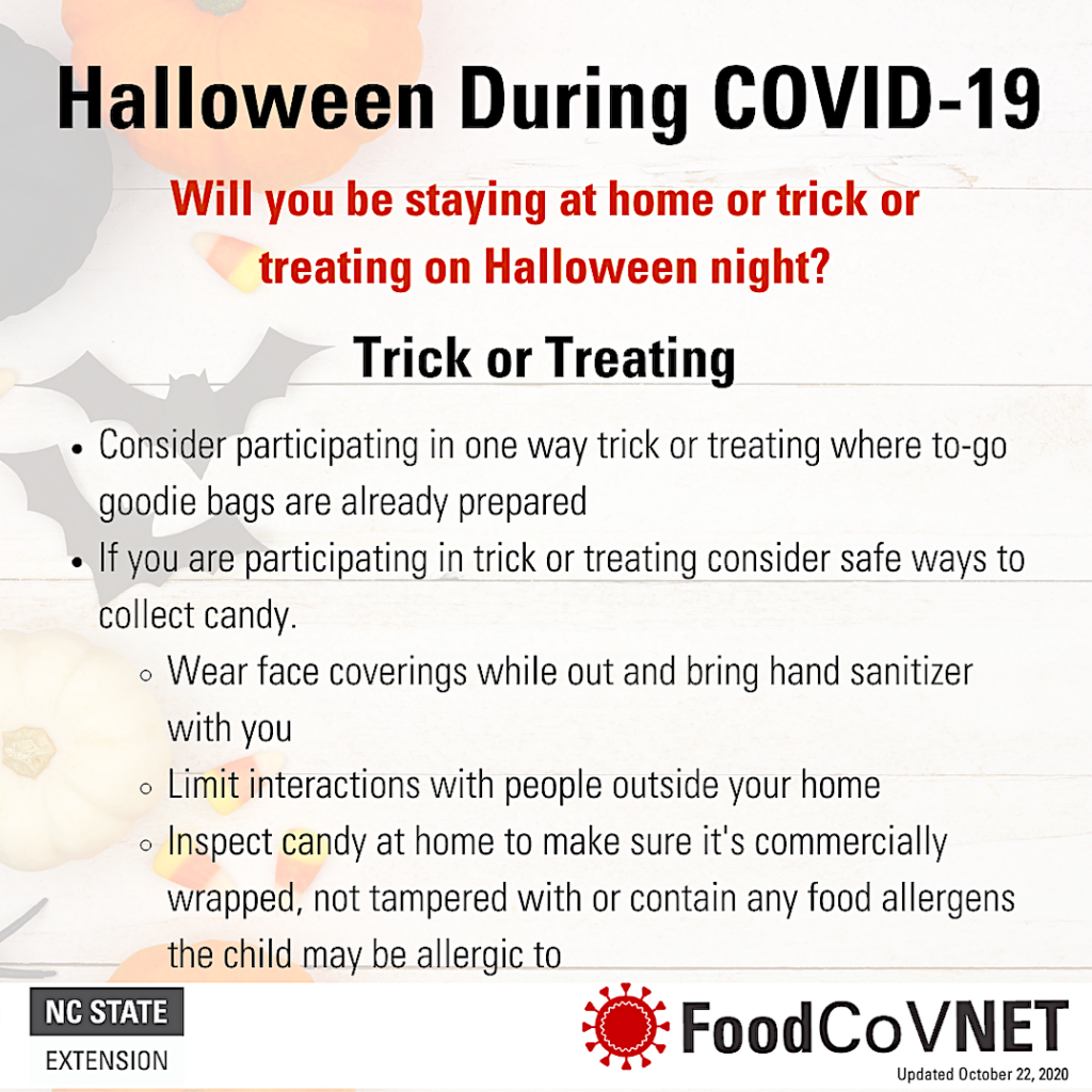 Halloween During COVID-19 Fact Sheet